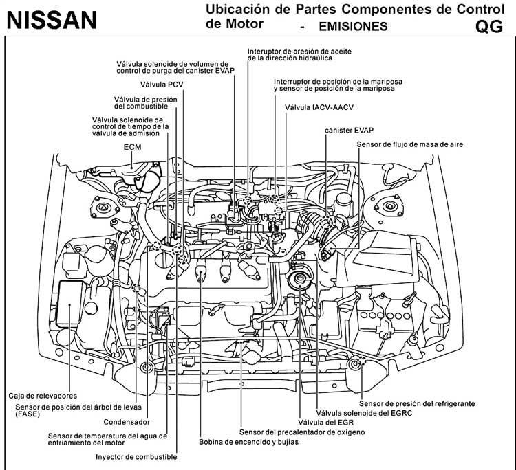 364547 Diagramas De Nissan Gratis on 2001 Vw Passat Engine Diagram