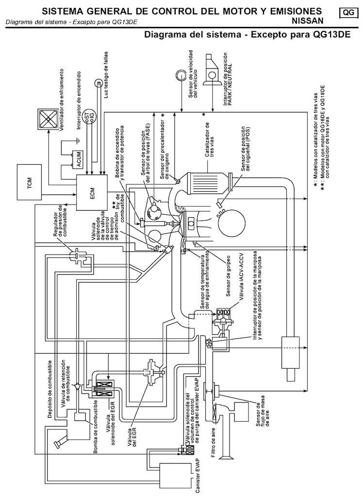 Diagramas De Un Nissan Altima Com