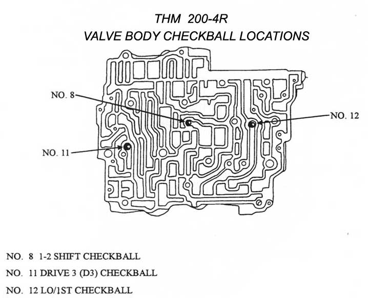 700r4 valve body wiring diagram 700r4 connector diagram