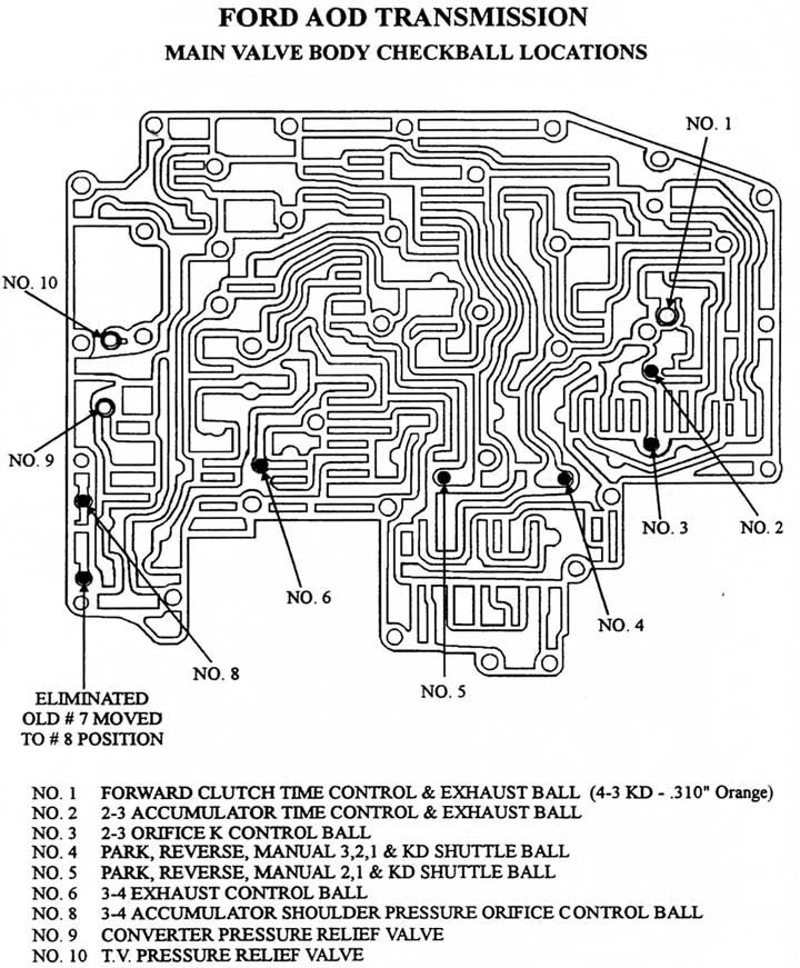 Ford Wiring   Ford C6 Neutral Safety Switch Diagram