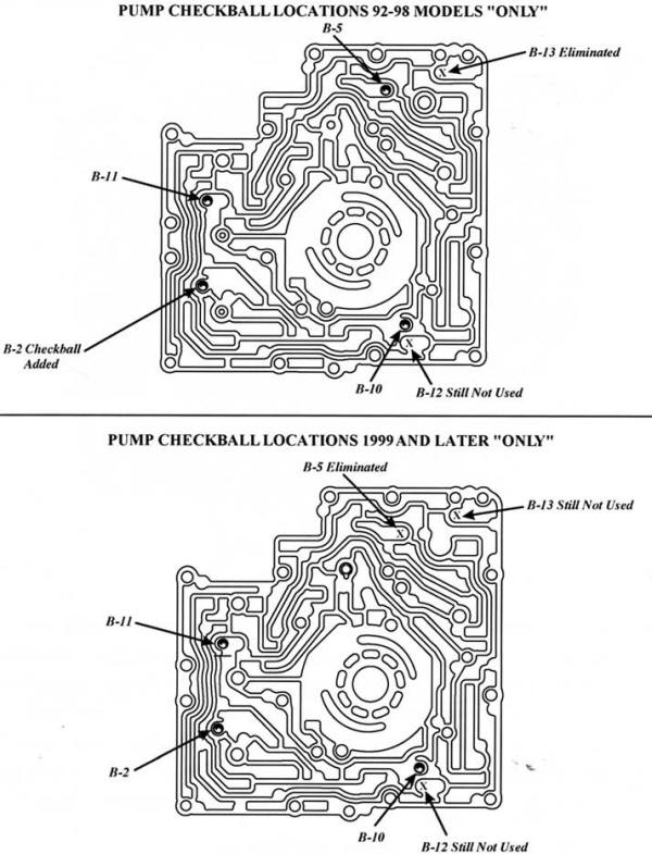 ford transmission 5r55s wiring diagram a4ld transmission