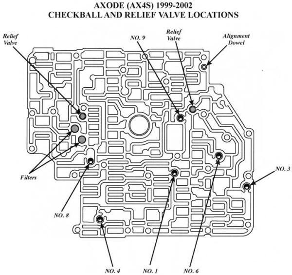 ford ax4s transmission diagram gm 125c transmission