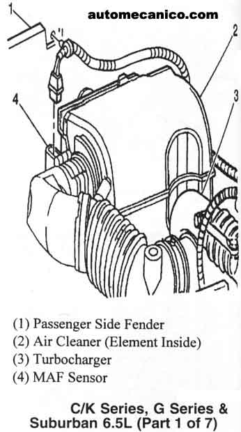 g motors - chevrolet - buick - cadillac