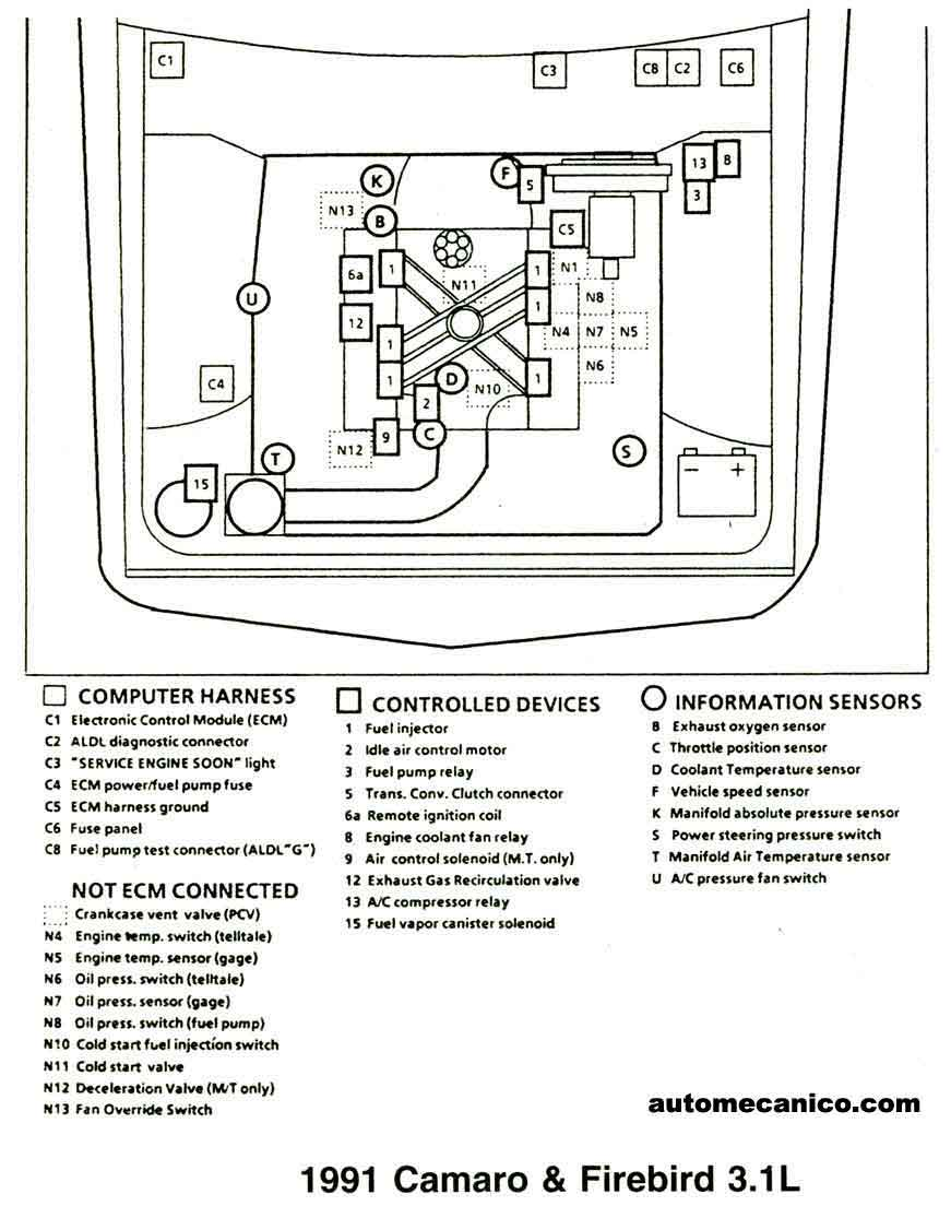 Diagram Need Diagram Of Transmission Module For A 1990 Pontiac Transport 3 1l Engine Full Version Hd Quality 1l Engine Ktwdiagrams Media90 It