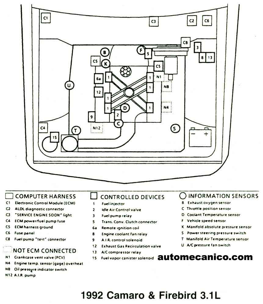 1991 Pontiac 3 1l Engine Diagram