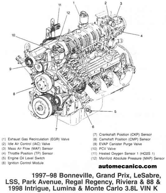 Gmsensor on 1996 Buick Lesabre