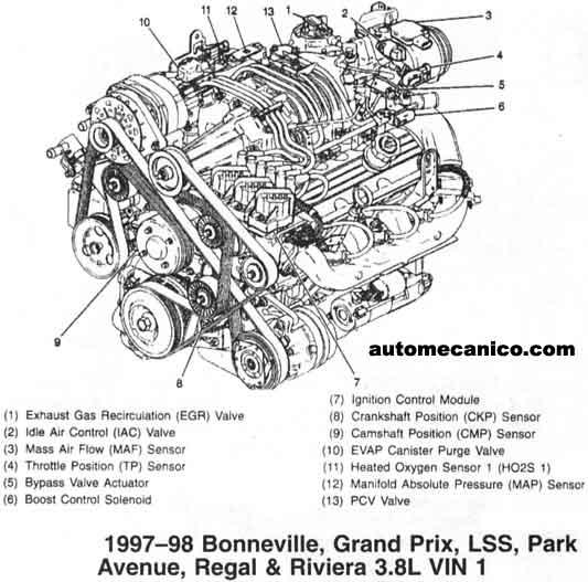 g motors   chevrolet  buick  cadillac  oldsmobile  pontiac