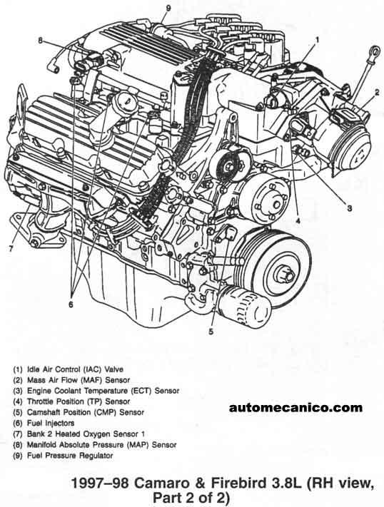 98 Camaro Diagrama De Cableado