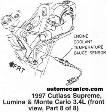 Monte Carlo Auto