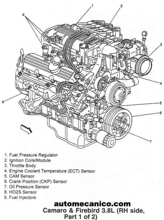 Image Result For Chevrolet Buick