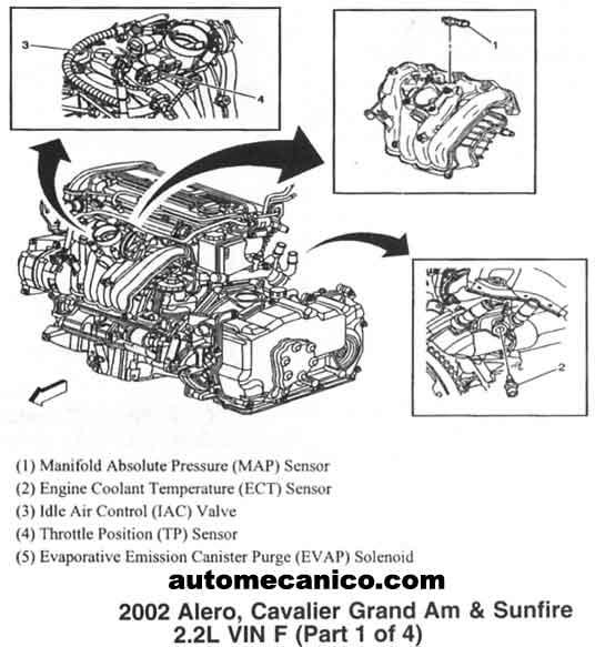 G Motors Chevrolet Buick Cadillac Oldssmobile