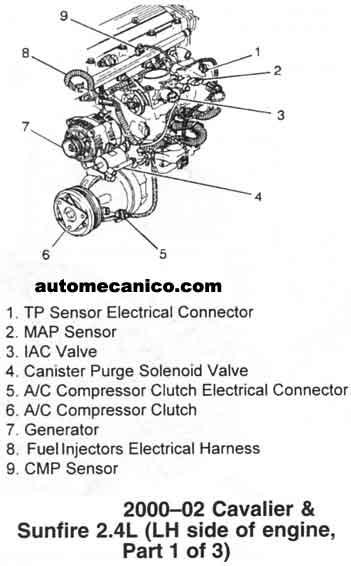 G Motors Chevrolet Buick Cadillac Oldssmobile Pontiac Ubicacion De Sensores Y