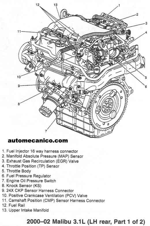 G.MOTORS - Chevrolet, Buick, Cadillac, Oldsmobile, Pontiac ...