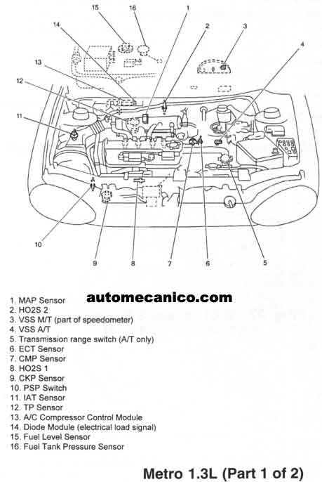Geo Tracker Wiring Diagram Light besides KwnCUy in addition 2002 Gmc 4x4 Front Drive Train Diagram moreover 89 Ford Festiva Ignition Switch Wiring Diagram besides Esqzuki001. on 1991 geo metro