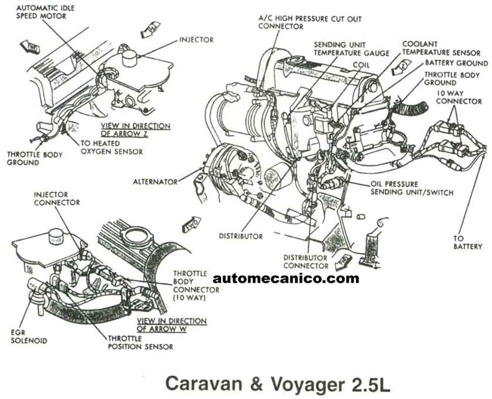 2001 dodge 5 2l engine diagram html