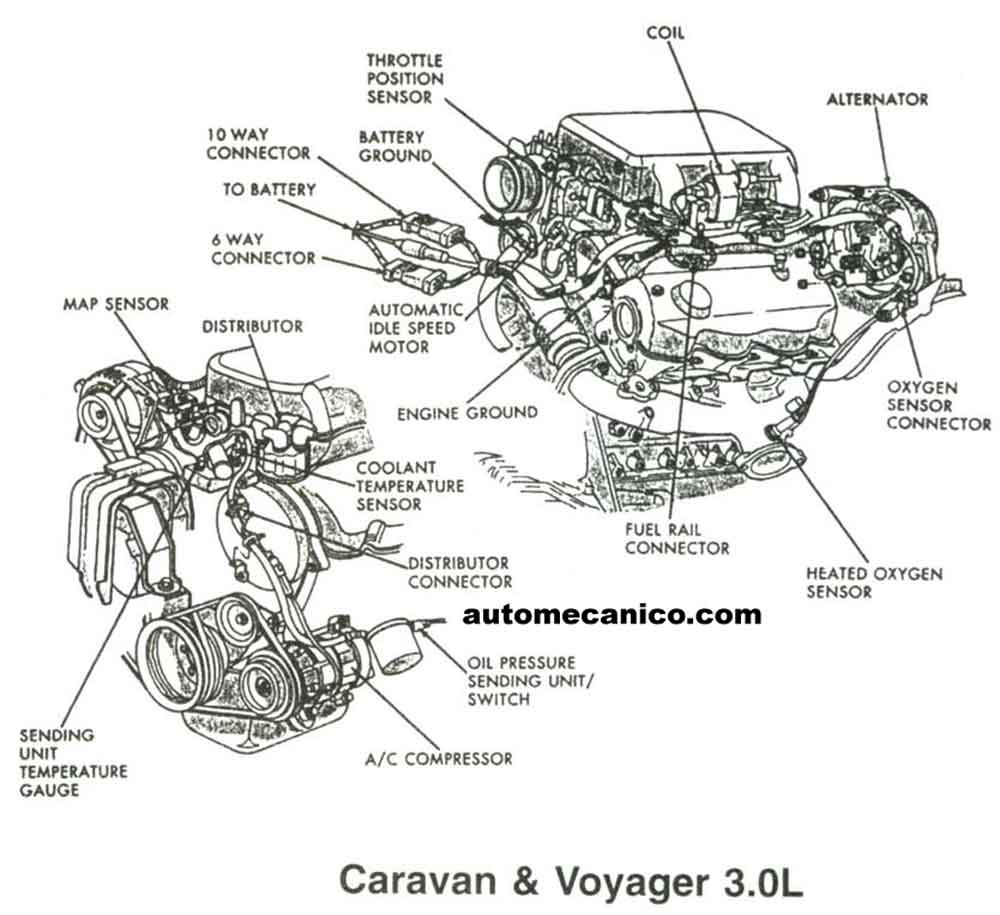 Chrysler 2 2l Engine Diagram on 1995 chrysler lebaron fuse box diagram