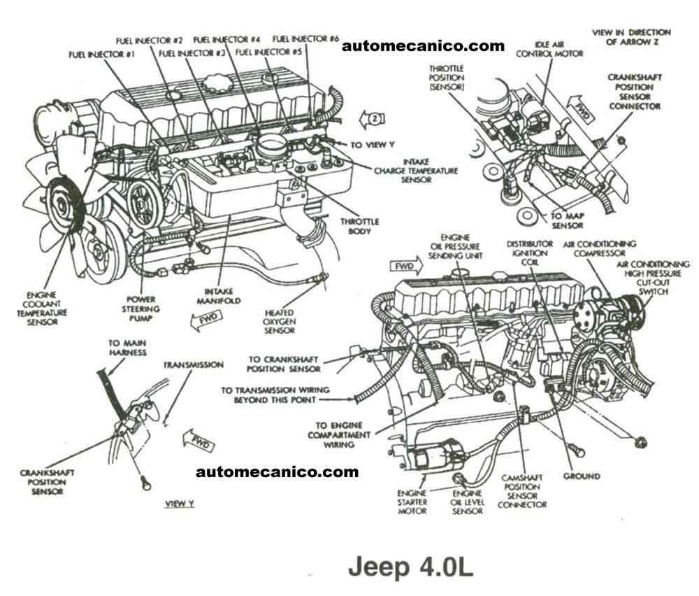 2011 jeep patriot engine diagram  2011  get free image