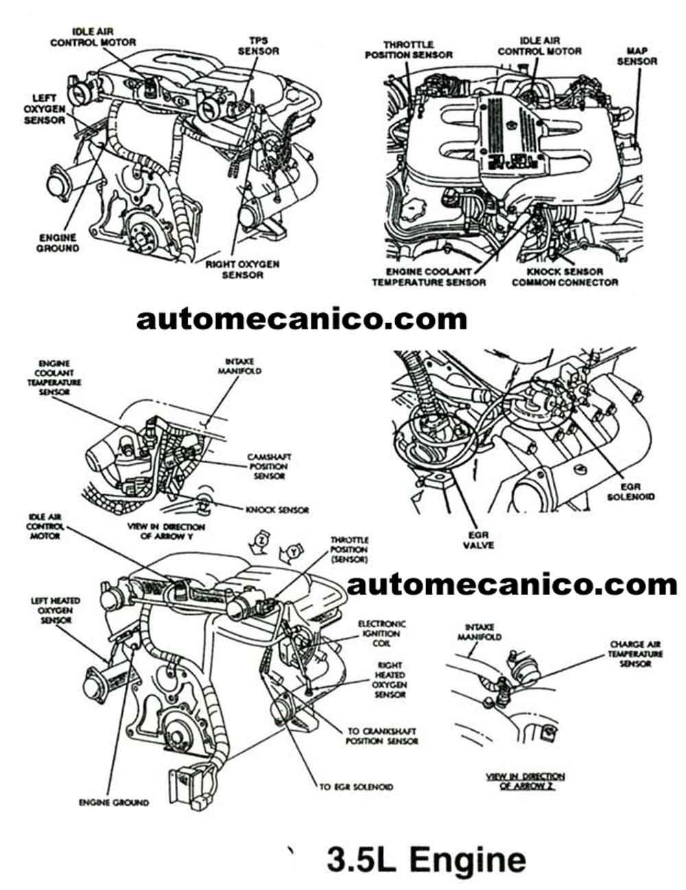motor 3 5l