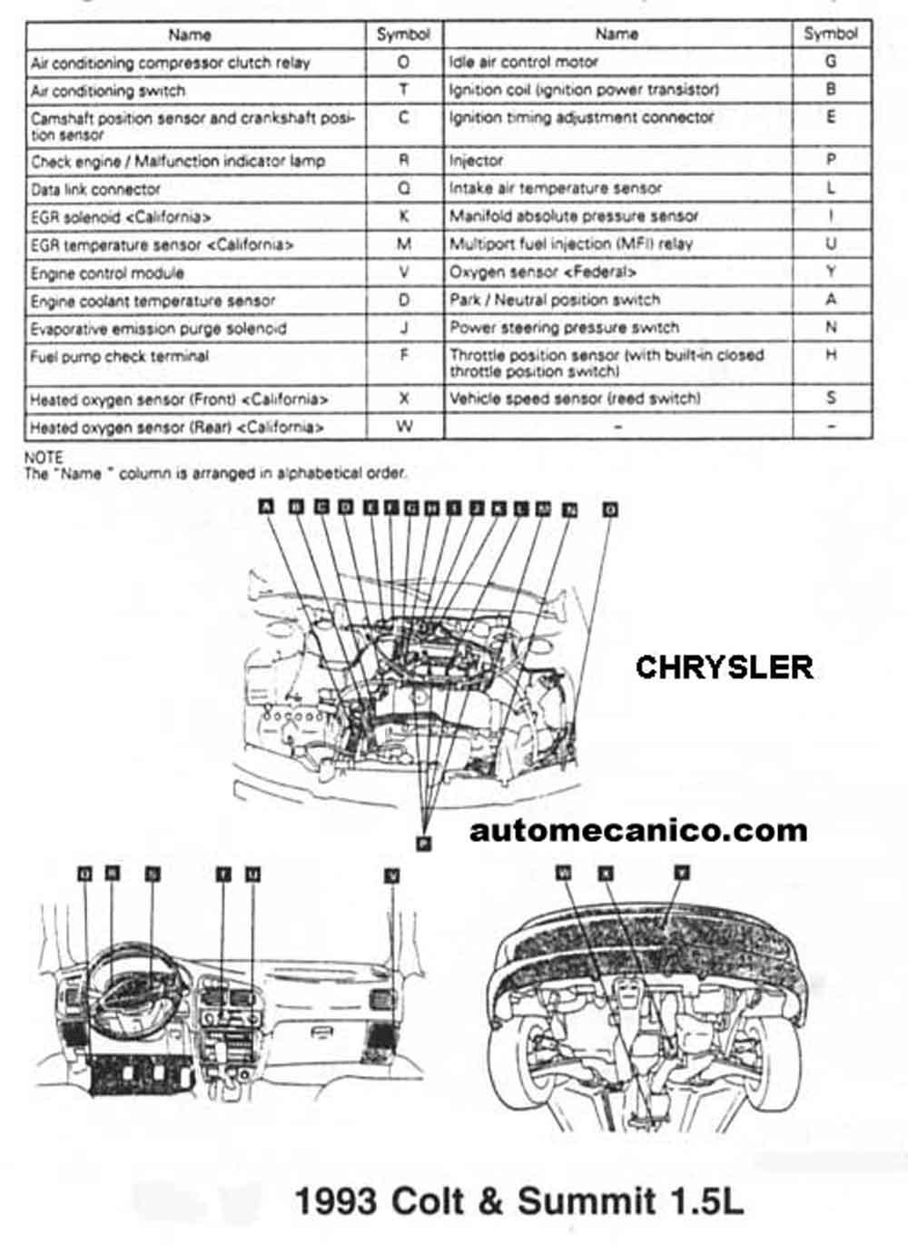 1993 motor 1 5l