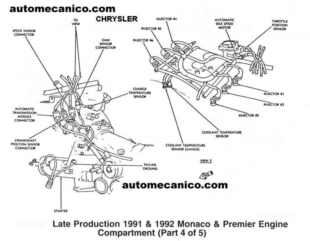 late production 1991  u0026 92
