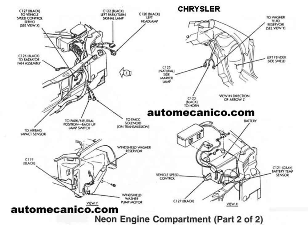 compart  del motor