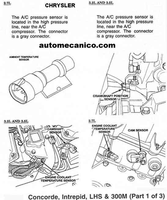 Chrysler Dodge Sensores Automoviles 1999 2000