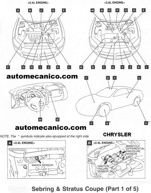 Pt Cruiser Wire Harness Problems besides 440367669798087126 as well Dodge Stratus Fuse Box Diagram 2004 likewise Crasensor04 additionally 2000 Dodge Stratus Engine Diagram. on chrysler neon sedan 2002