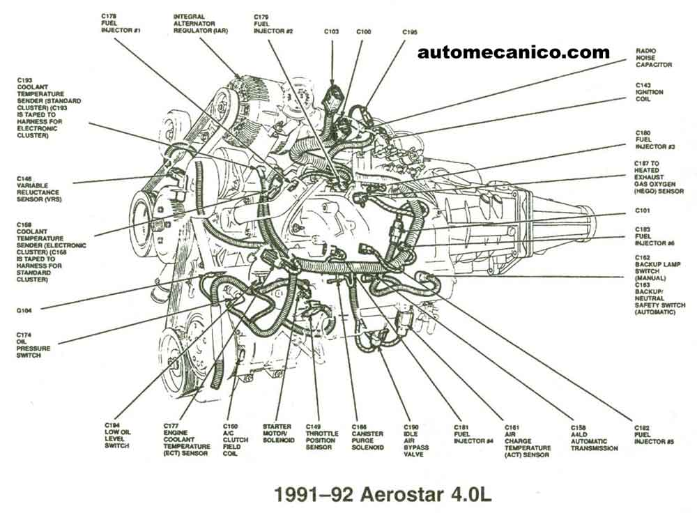 92 Ford Aerostar Engine Diagram Get Free Image About