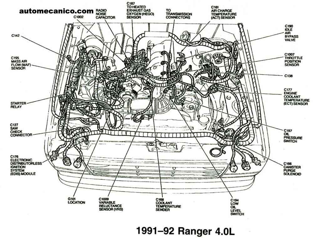 ford - mercury - sensores - light trucks  1994