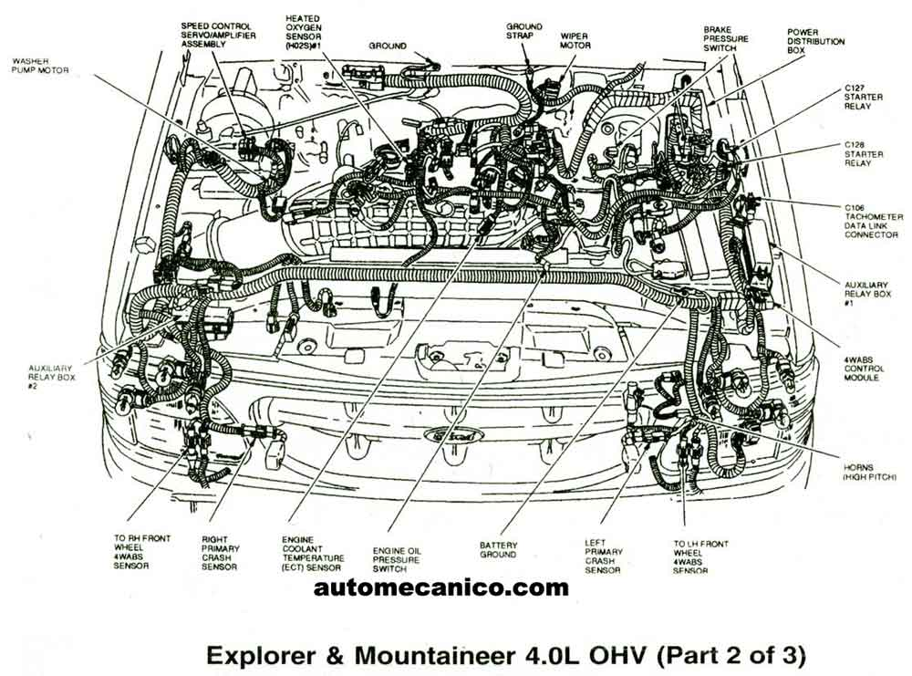 94 ford econoline fuse box diagram