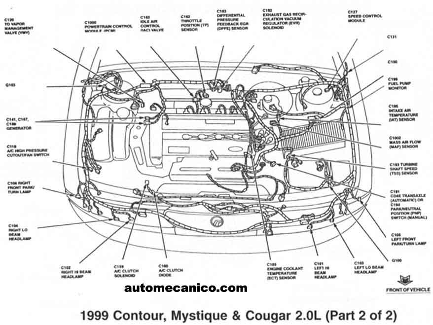 Another Led Taillight Question together with 2000 Ford Crown Victoria Pcm Location as well T16198972 Fuse diagram 2001 ford explorer sport also 2001 Mercury Sable Fuse Diagram Wiring Schematic likewise 2000 Dodge Durango Turn Signal Flasher Location. on 2000 cougar fuse box diagram