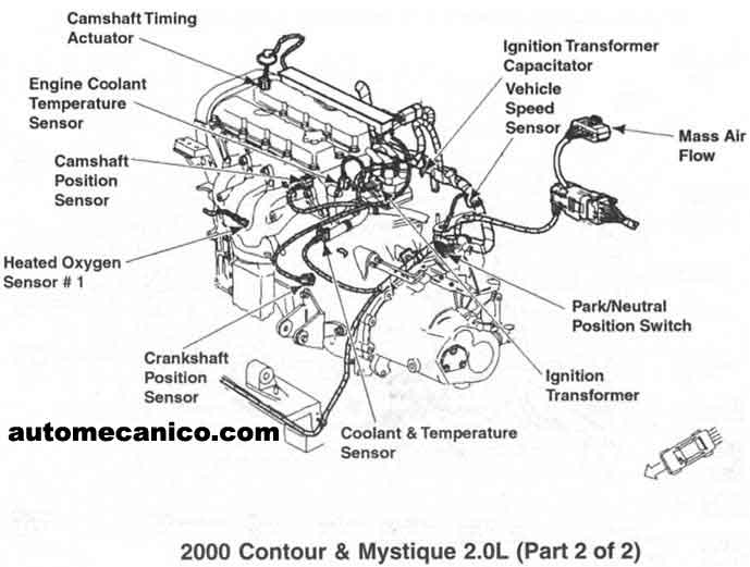 search results where is the coolant temperature sensor