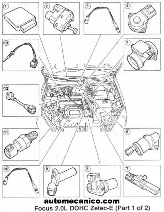 motor 4 0 sohc ford explorer ubicacion de sensores