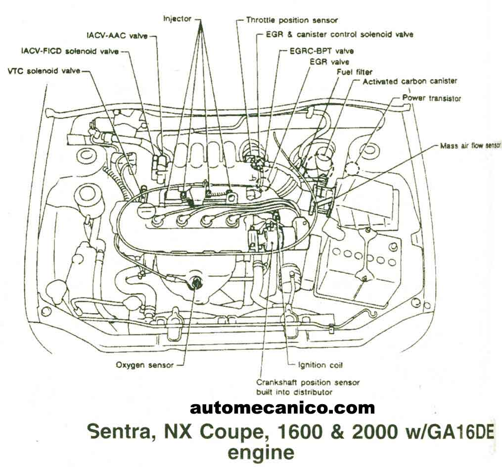 vg30e engine diagram rb26dett engine diagram elsavadorla