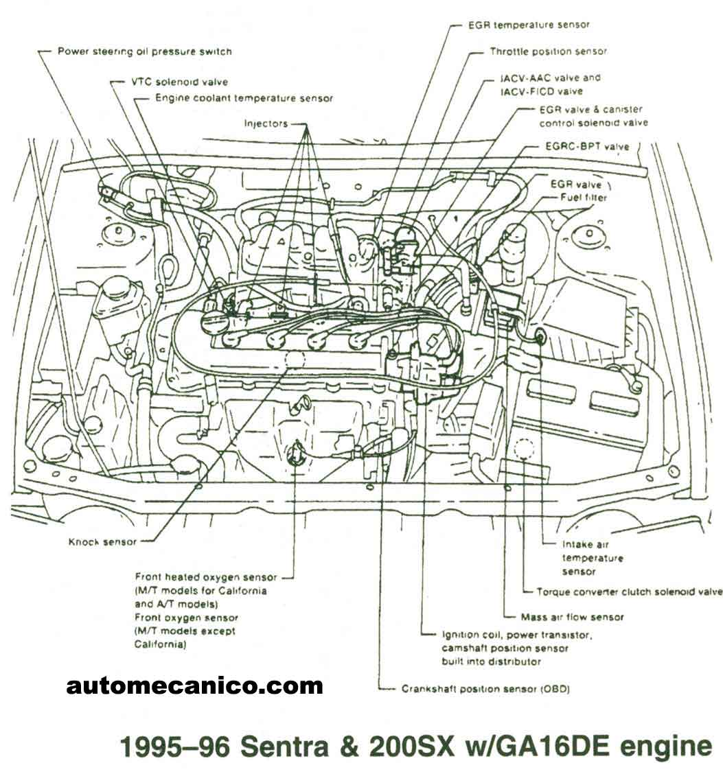 Nissensor on Nissan Sentra Sensor