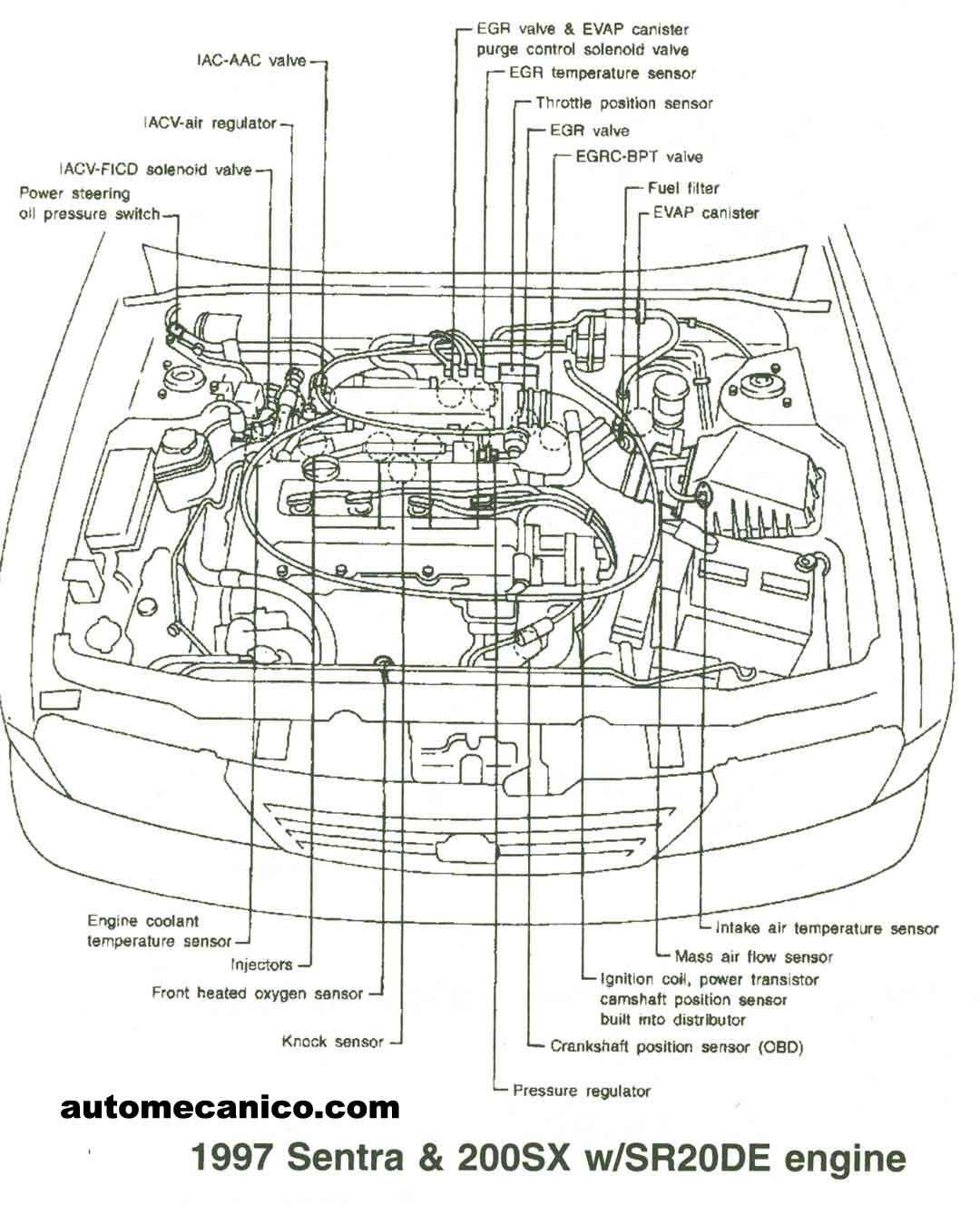 Nissan Ubicacion De Sensores Y Componentes Light