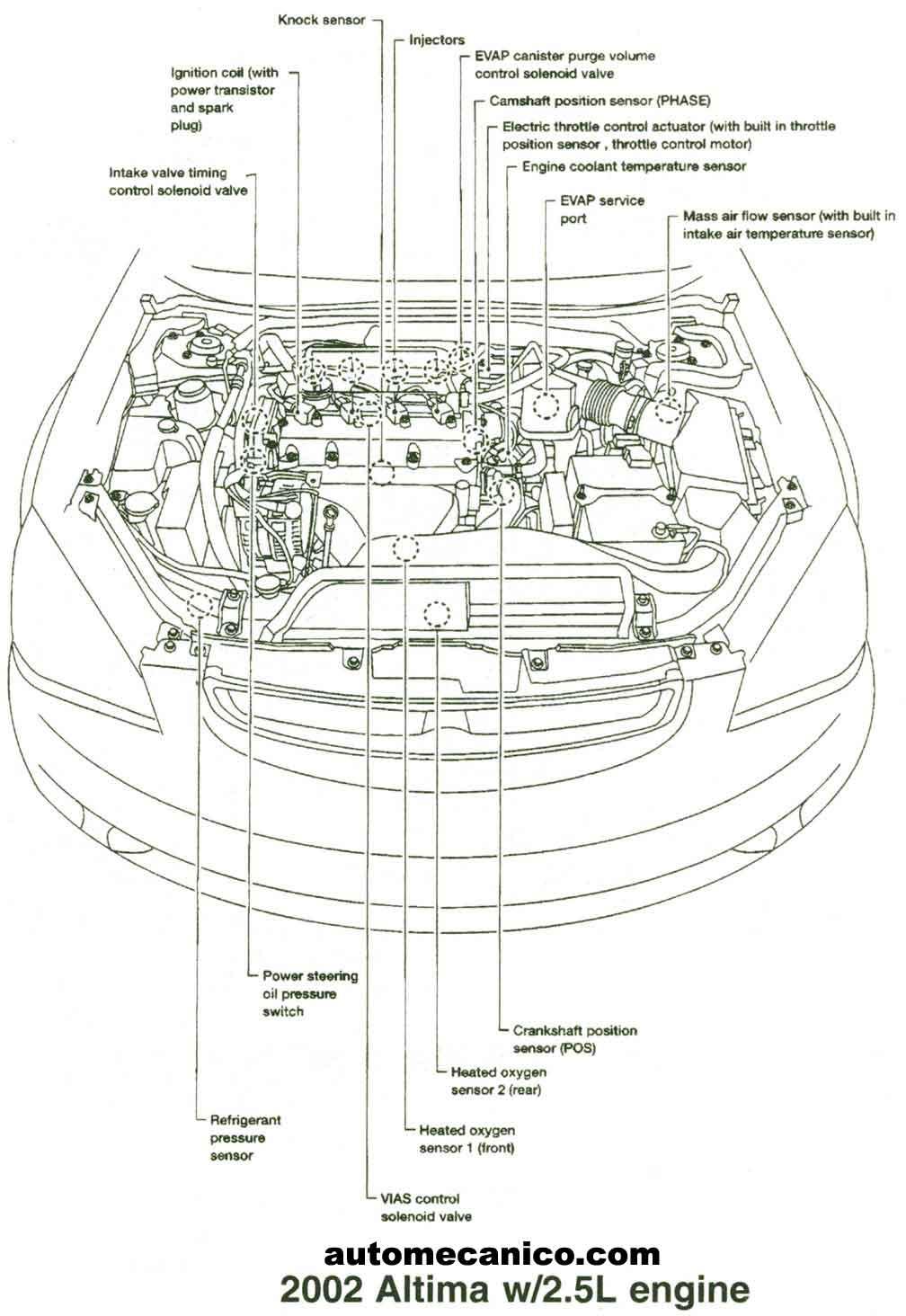 NISSAN - Ubicacion de Sensores y Componentes - LIGHT ...