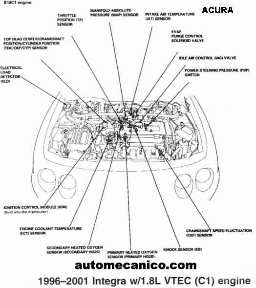 Sacura01 additionally 95 Honda Civic Fuel Line additionally Acura Cylinder Head together with Page5 also 2001 Windstar Engine Sensor Diagram. on 94 01 acura integra