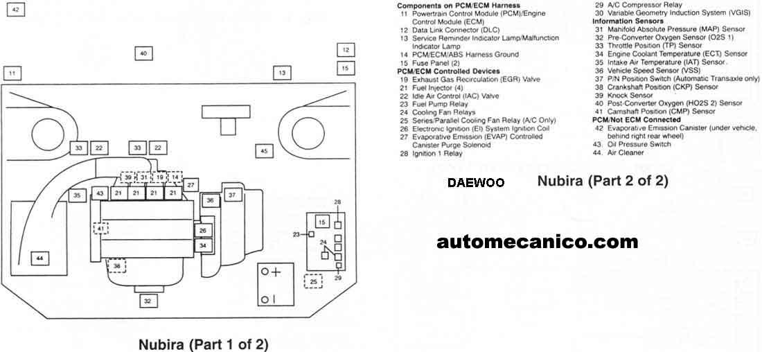 daewoo - ubicacion de sensores y componentes