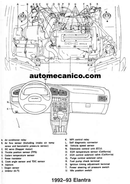 HYUNDAI     Ubicacion de Sensores y Componentes  LIGHT TRUCKS  SUVS  VANS 19912002  Mecanica