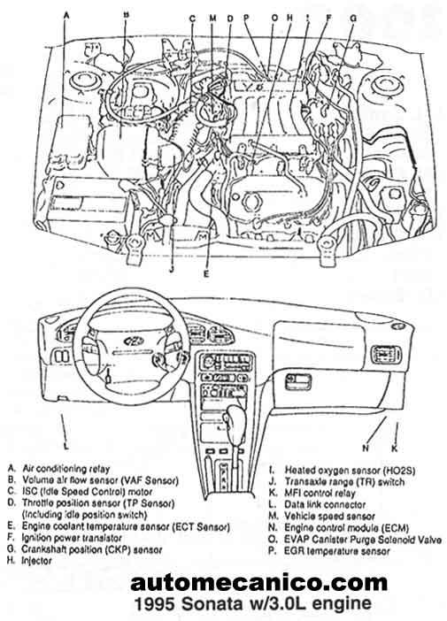 Hyundai Ubicacion De Sensores Y Componentes Light