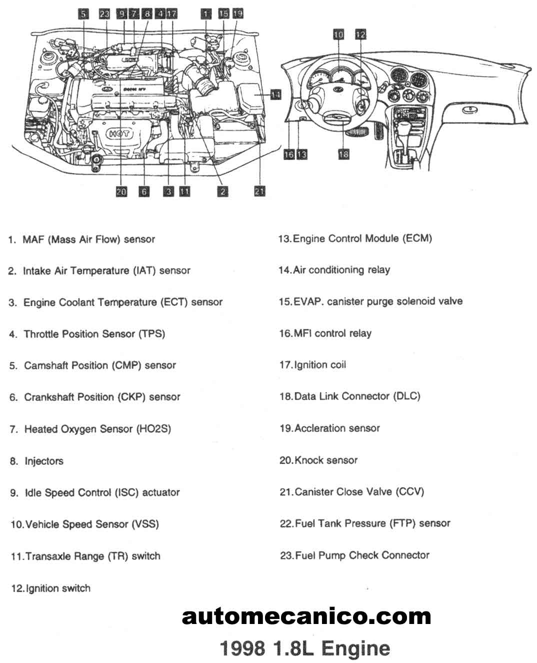 2007 saturn relay engine diagram saturn aura engine