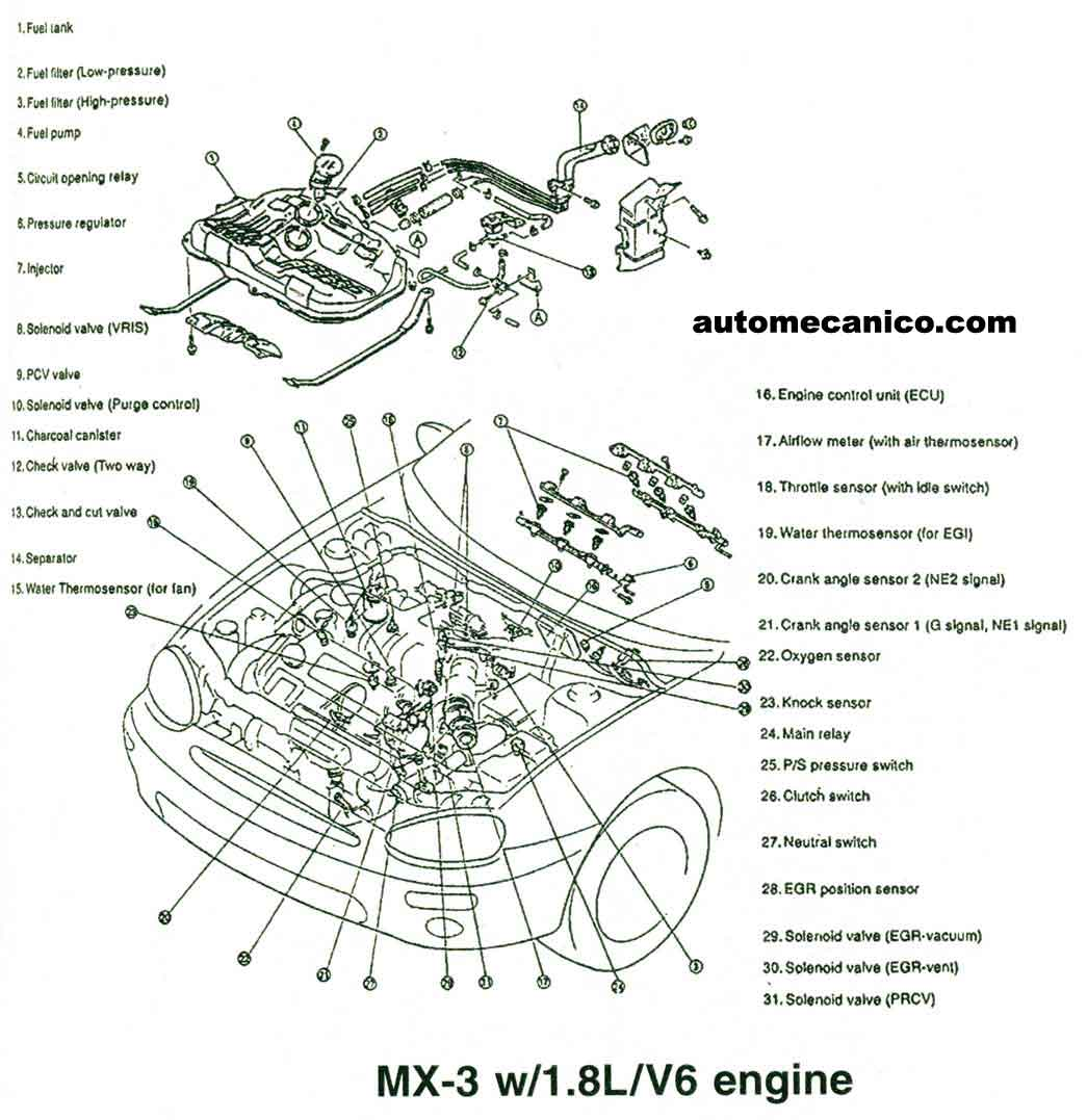 1991 mazda protege engine diagrams 1991 get free image about wiring diagram