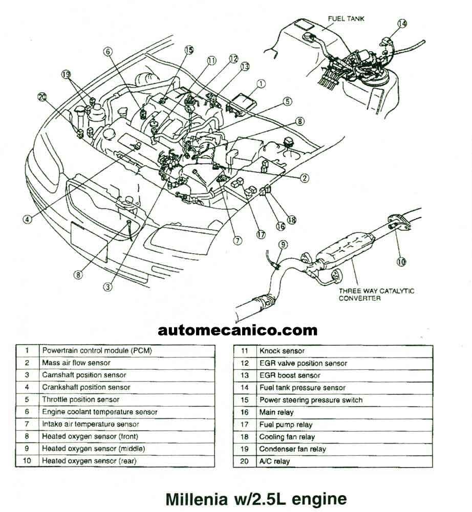 mazda - ubicacion de sensores y componentes