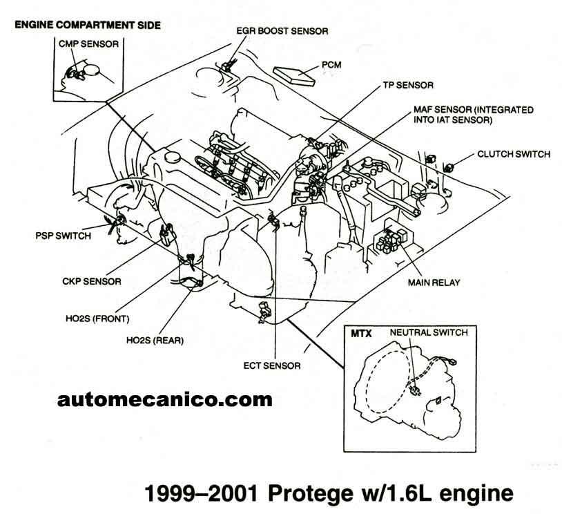 99 Mazda 626 Fuse Box Diagram 99 Mazda 626 Tail Lights