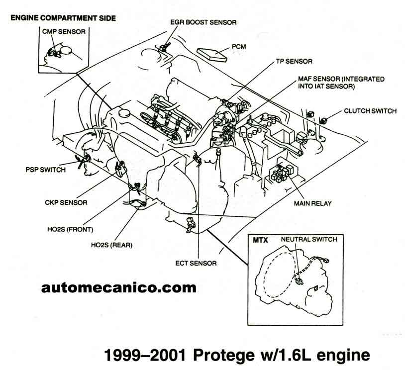 mazda sensores 1991 1993