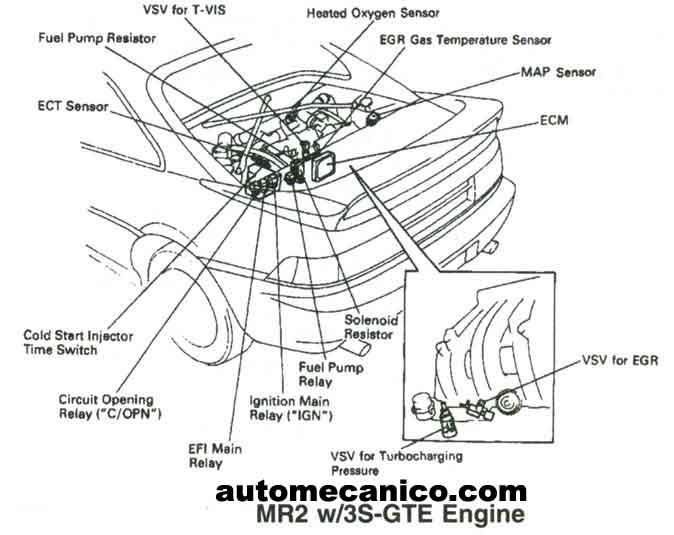 Toyota Ect Sensor