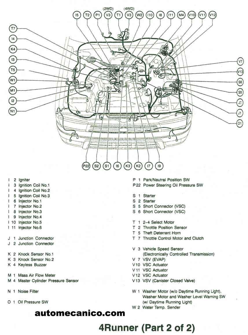 Toyota Ubicacion De Sensores Y Componentes Light