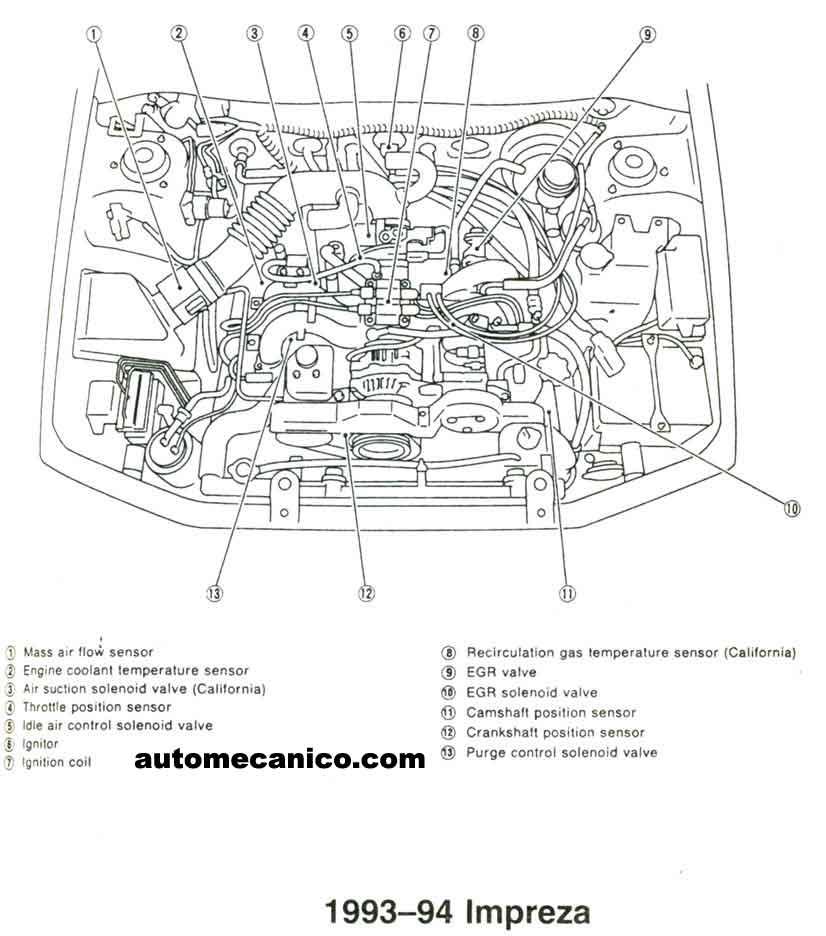subaru - ubicacion de sensores y componentes