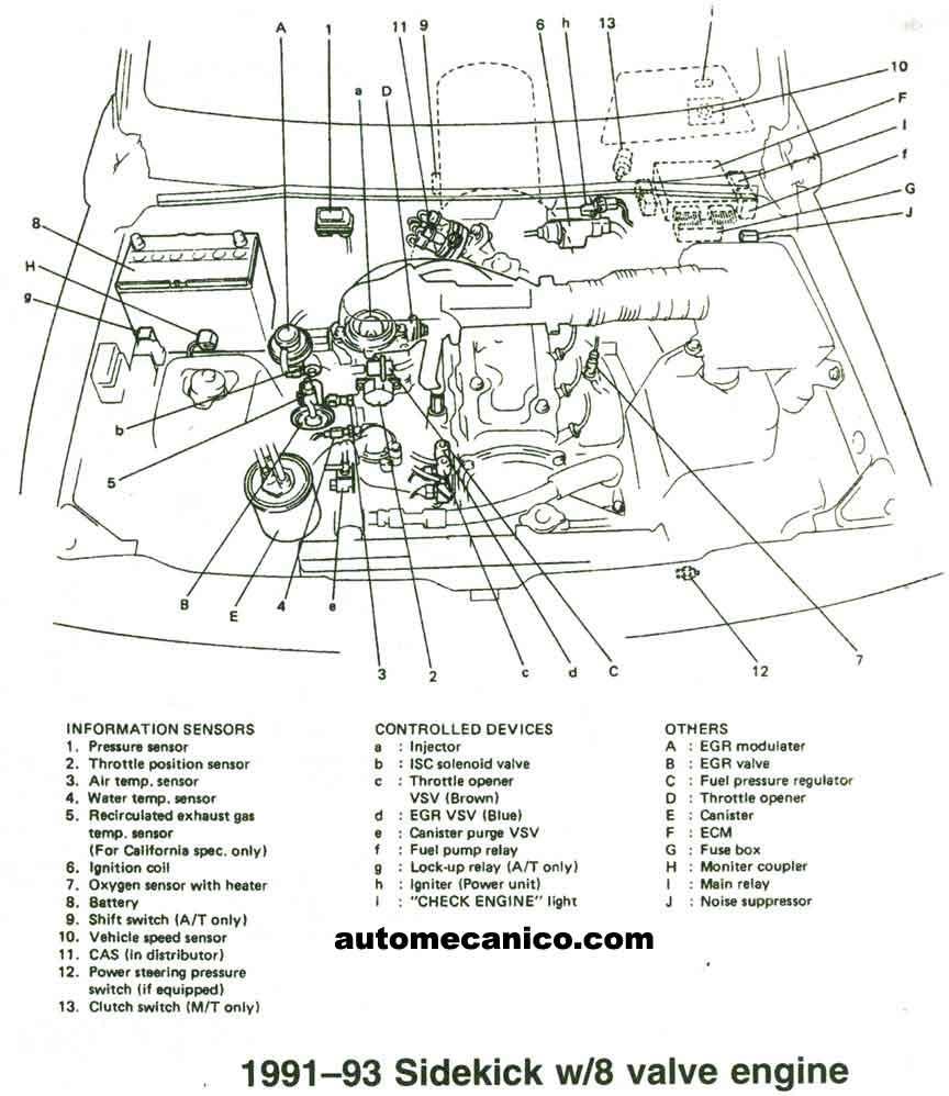 1996 Oldsmobile Ciera Fan Belt Repair further Geo Tracker Ac Blower Wiring Diagram also 88 Samurai Engine Diagram likewise 1995 Dodge Ram 2500 Fuse Box Diagram moreover 07 Pt Cruiser Fuse Box Location. on 1994 suzuki sidekick